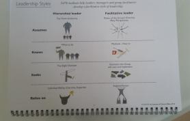 ICA course materials