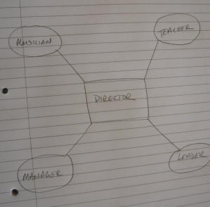 The Director's Roles
